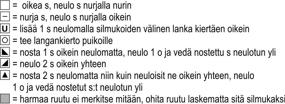 3_1020_peittokal_Neulottu_pienokaisen_peite_merkit