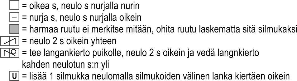 6_1020_peittokal_Kes_inen_leikkipuku_merkit